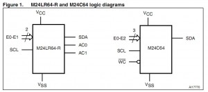 M24LR64-R-logic-diagram