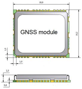 Glonass module