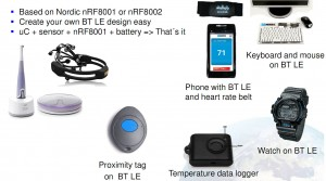 Bluetooth Smart Applications