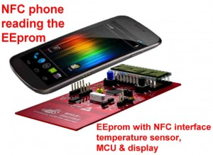 NFC phone reading EEprom 300x218 NFC / RFID evaluation kit   free of charge