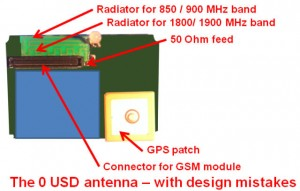 GSM PCB Antenna 11 300x191 How a wrong embedded antenna design could look like? EAD#