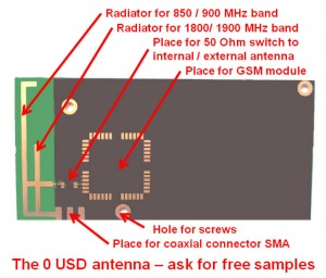 PCB antenna GSM UMTS HSPA 300x256 How a good embedded antenna design will look like? EAD#