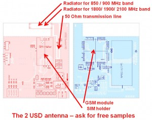 inverted antenna GSM HSPA UMTS 300x236 How a good embedded antenna design compromise will look like? EAD#