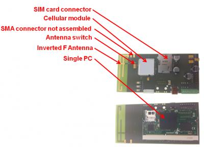 Cellular module eval kit - alpha version