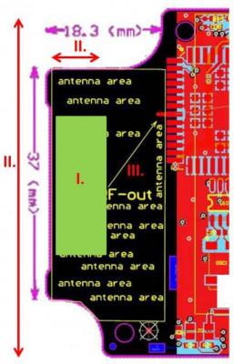 GSM ceramic chip antenna