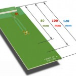 Eval board for embedded LTE antenna