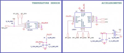 Sensors on 6LoWPAN evaluation kit