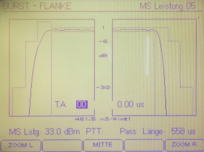 GSM burst