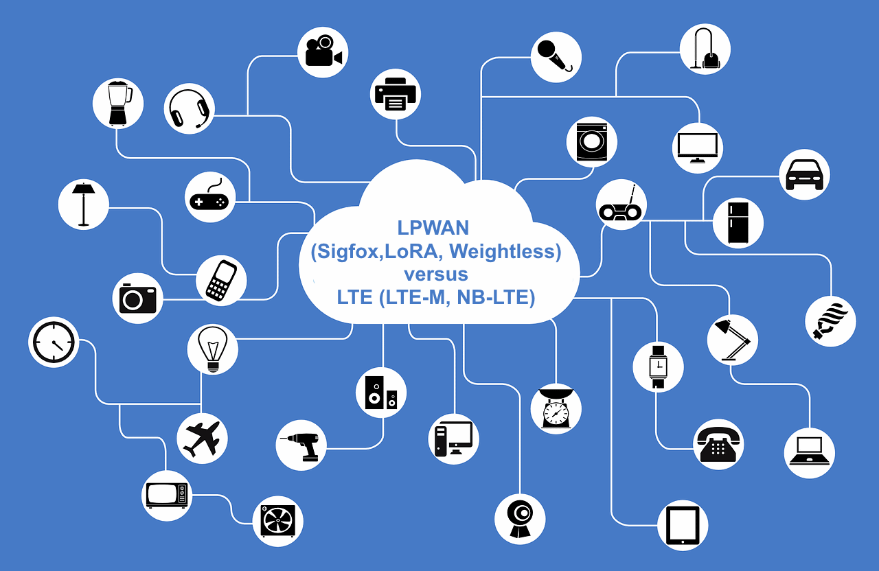 LPWAN versus LTE-M / NB-LTE