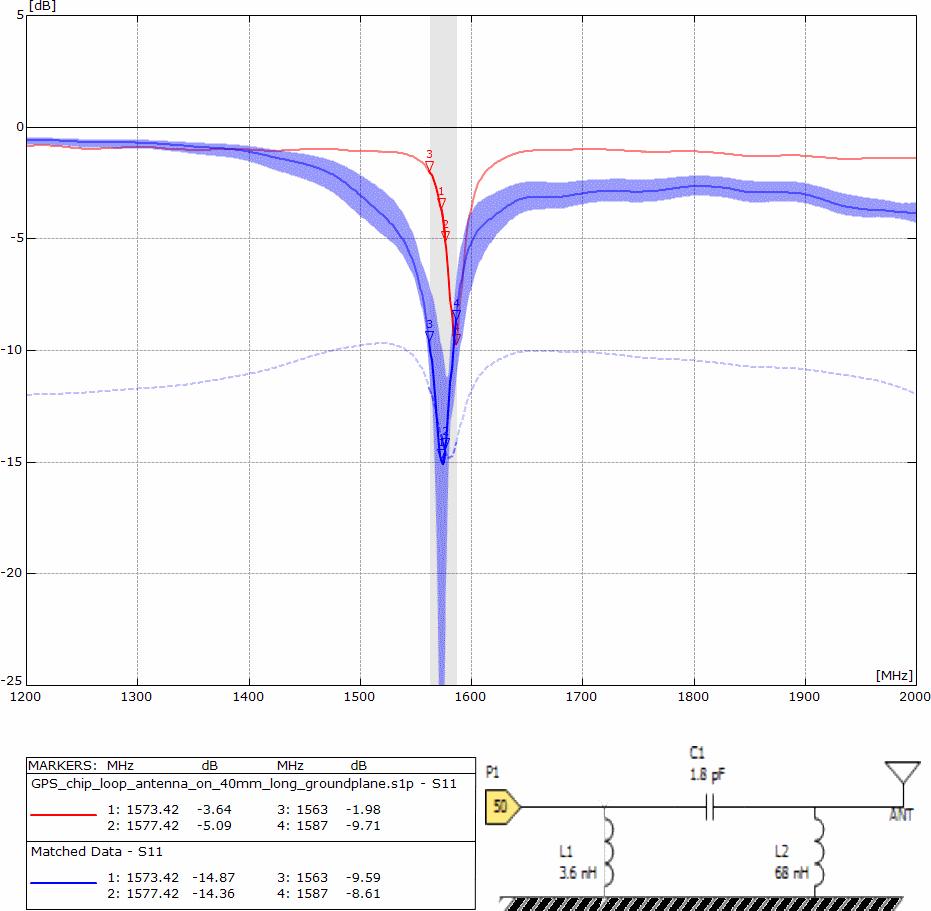 GPS_chip_loop_antenna_on_40mm_long_groundplane