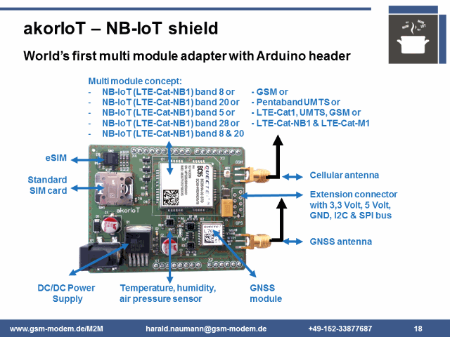 NB IoT Shield Arduino to win