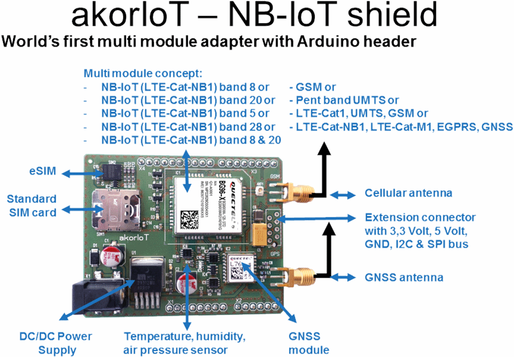 NB-Iot, LTE-Cat-M1, GPRS, GNSS module on radio adapter with Arduino header
