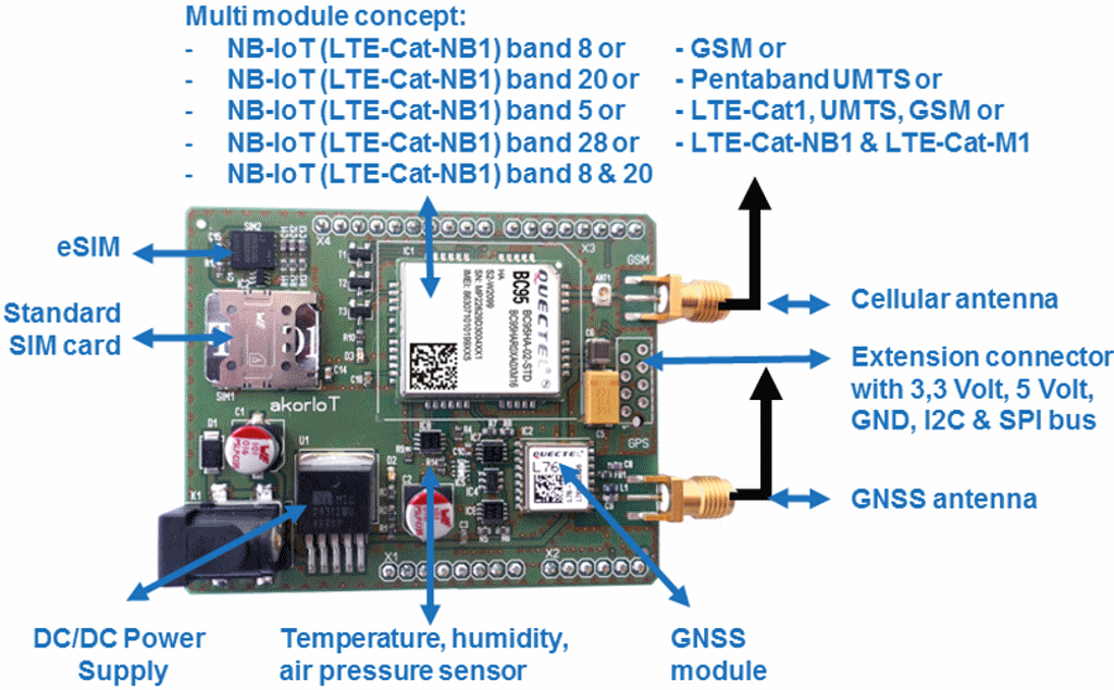Radio adapter with Arduino header and support of NB-IoT, LTE-CAT-M1, EGPRS and GNSS