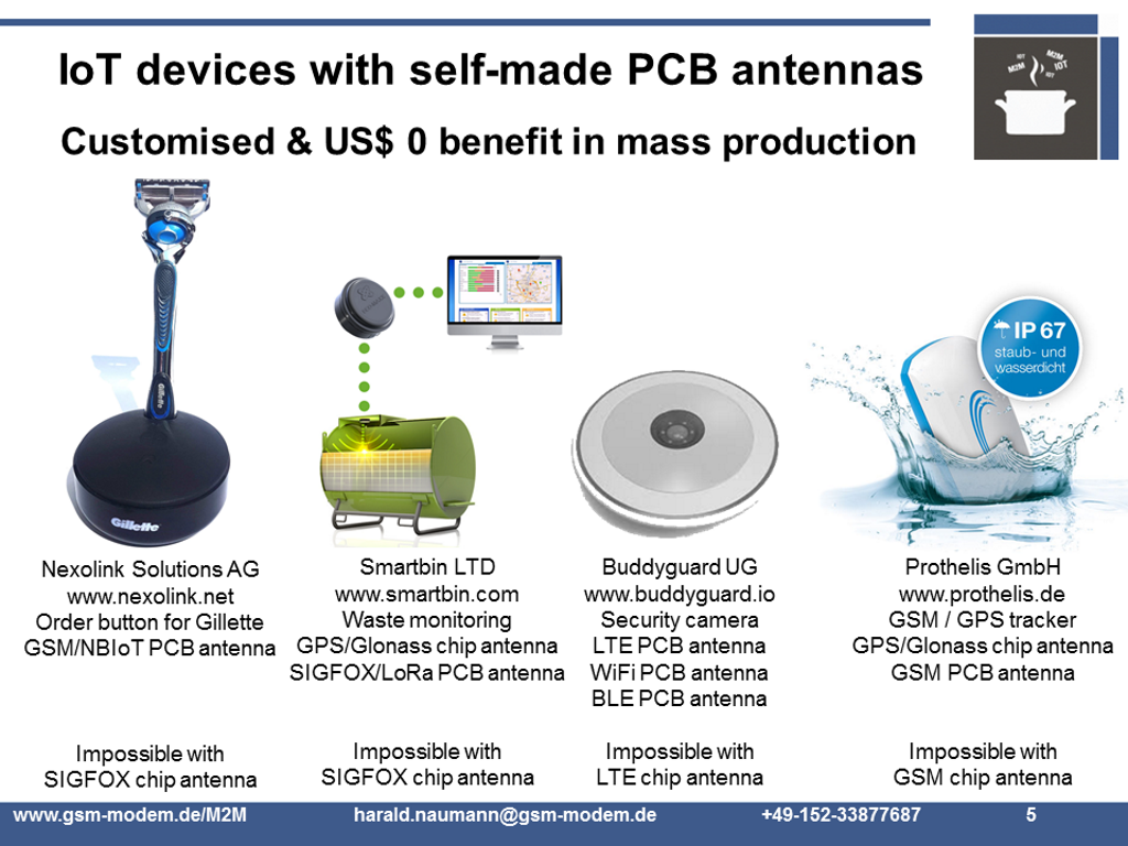 IoT devices with customised antennas