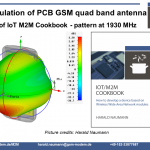 PCB track antenna simulation