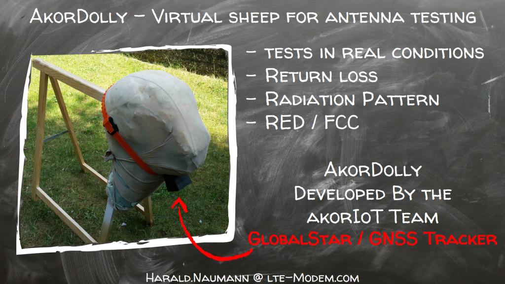 akorDolly - Virtual sheep to test antennas