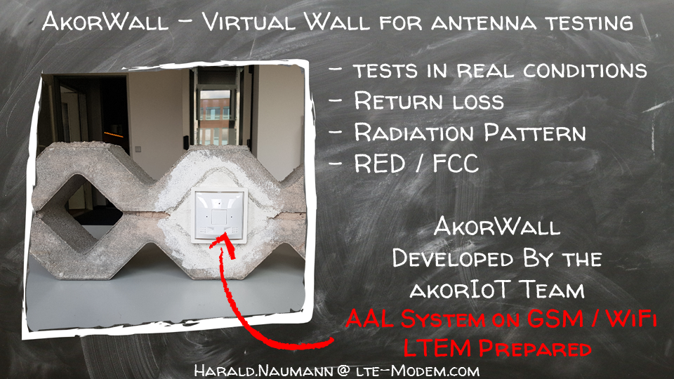 Virtual wall for antenna testing