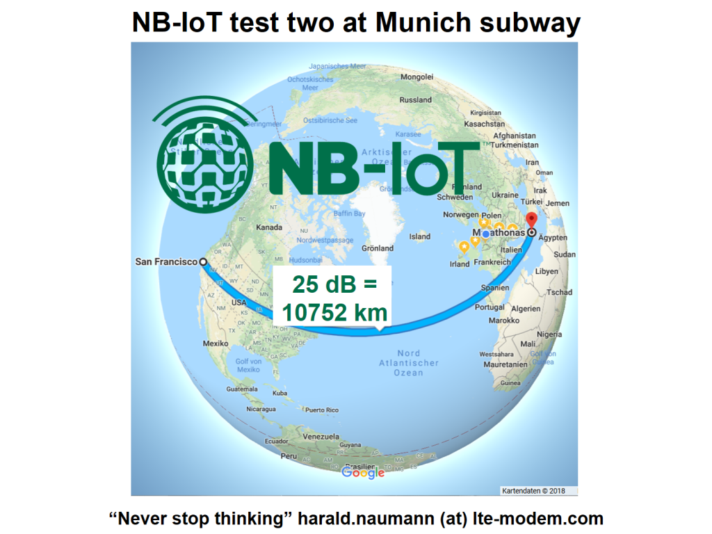 NB-IoT is like Marathon to California