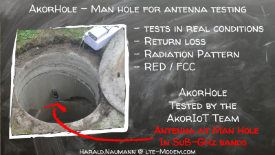 LPWAN antenna tests at man hole