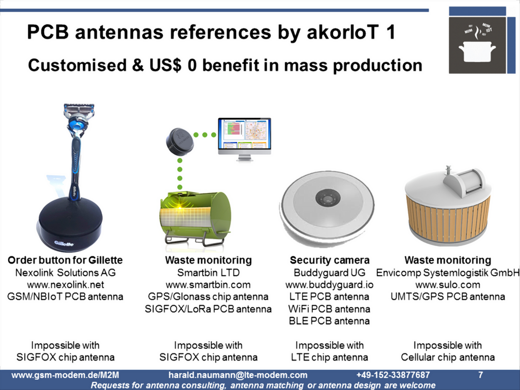 Antenna reference customers 1