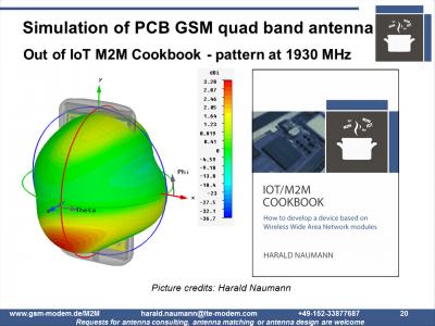 GSM PCB antenna simulation