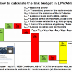 How to calculate the link budget