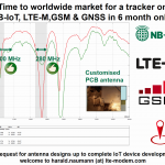 NB-IoT, LTEM, GSM PCB Track antenna - click to enlarge