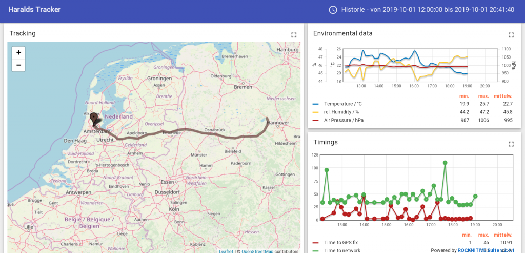 Tracking test: Main trip to Amsterdam