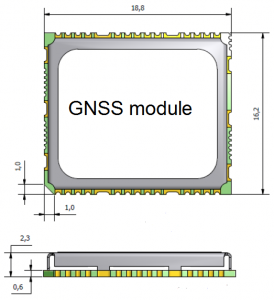 Glonass module supports GPS, Galieo, Compass and QZSS