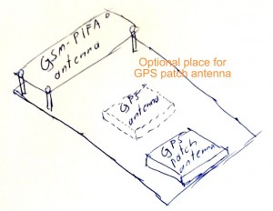 GSM PIFA antenna 300x232 Antenna proposal for GSM /GPS tracker