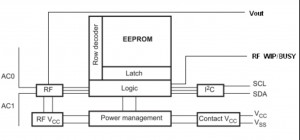 NFC on chip EEprom schematic 300x140 NFC / RFID on chip   simple paring of Bluetooth of WIFI for all of us
