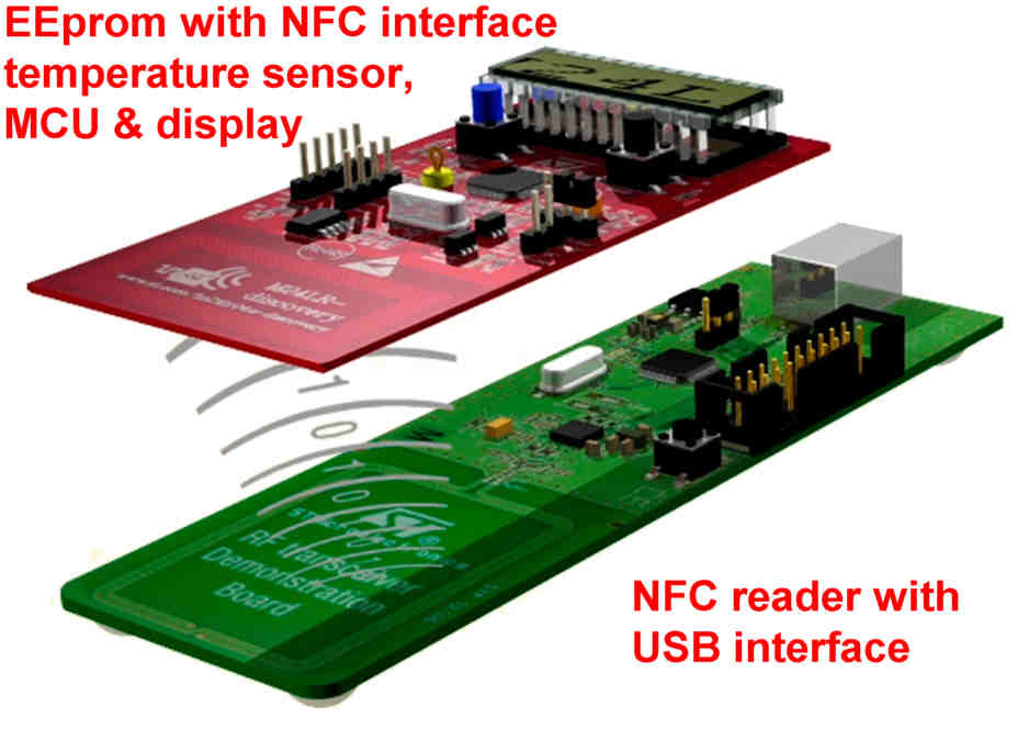 NFC-Evaluation-Kit-NFC-Reader-NFC-EEprom | IoT M2M blog