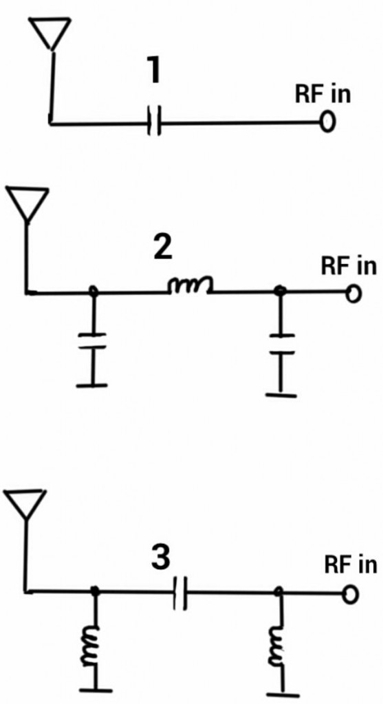 how to design an antenna matching circuit