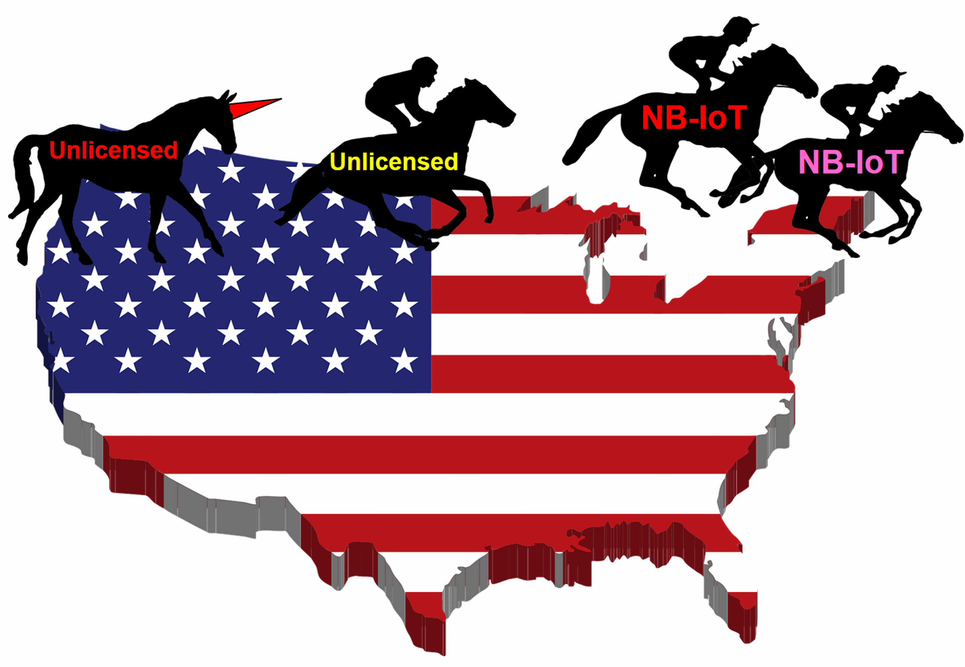 LPWAN race in US