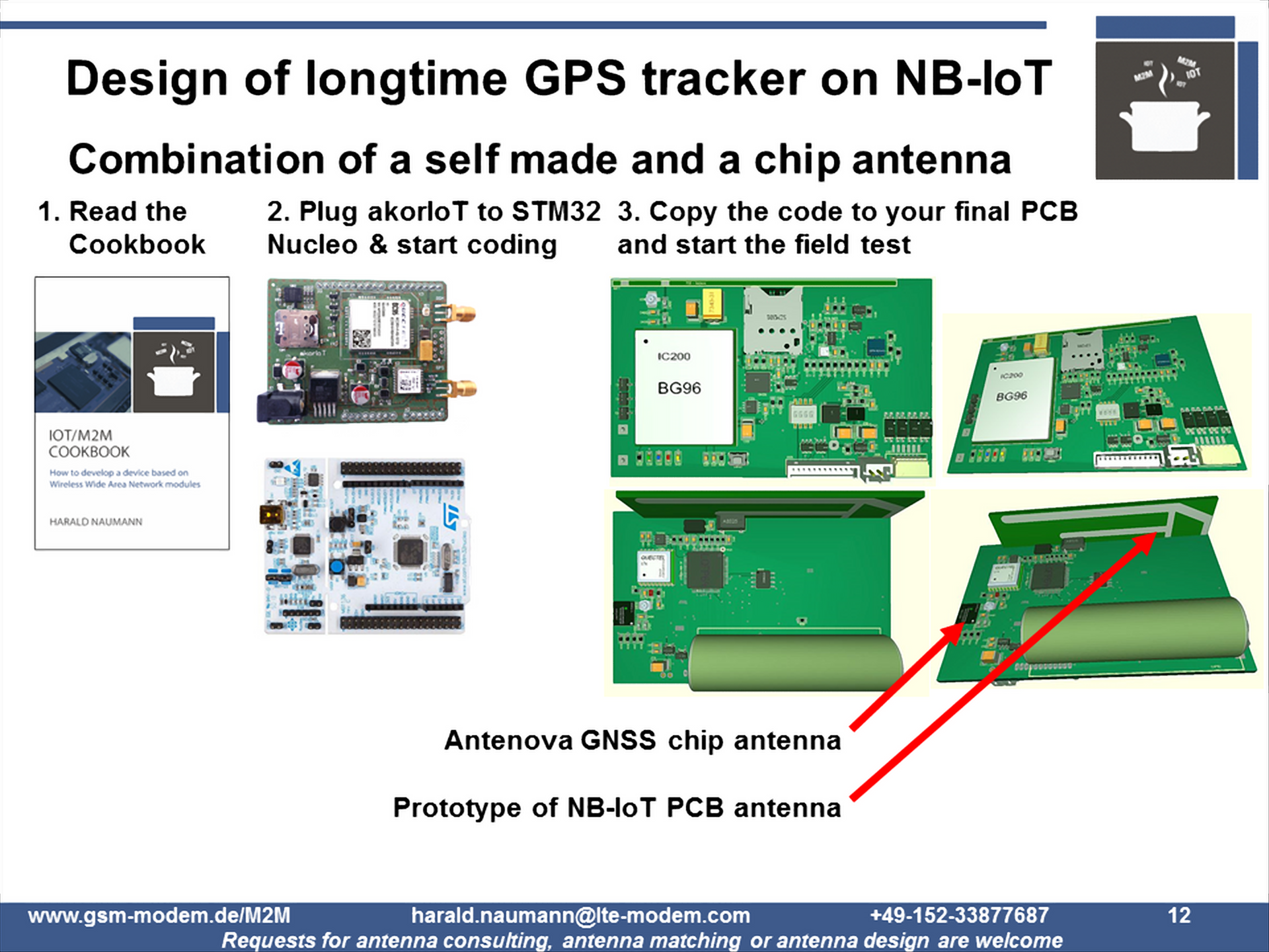 Design process of your wireless IoT application