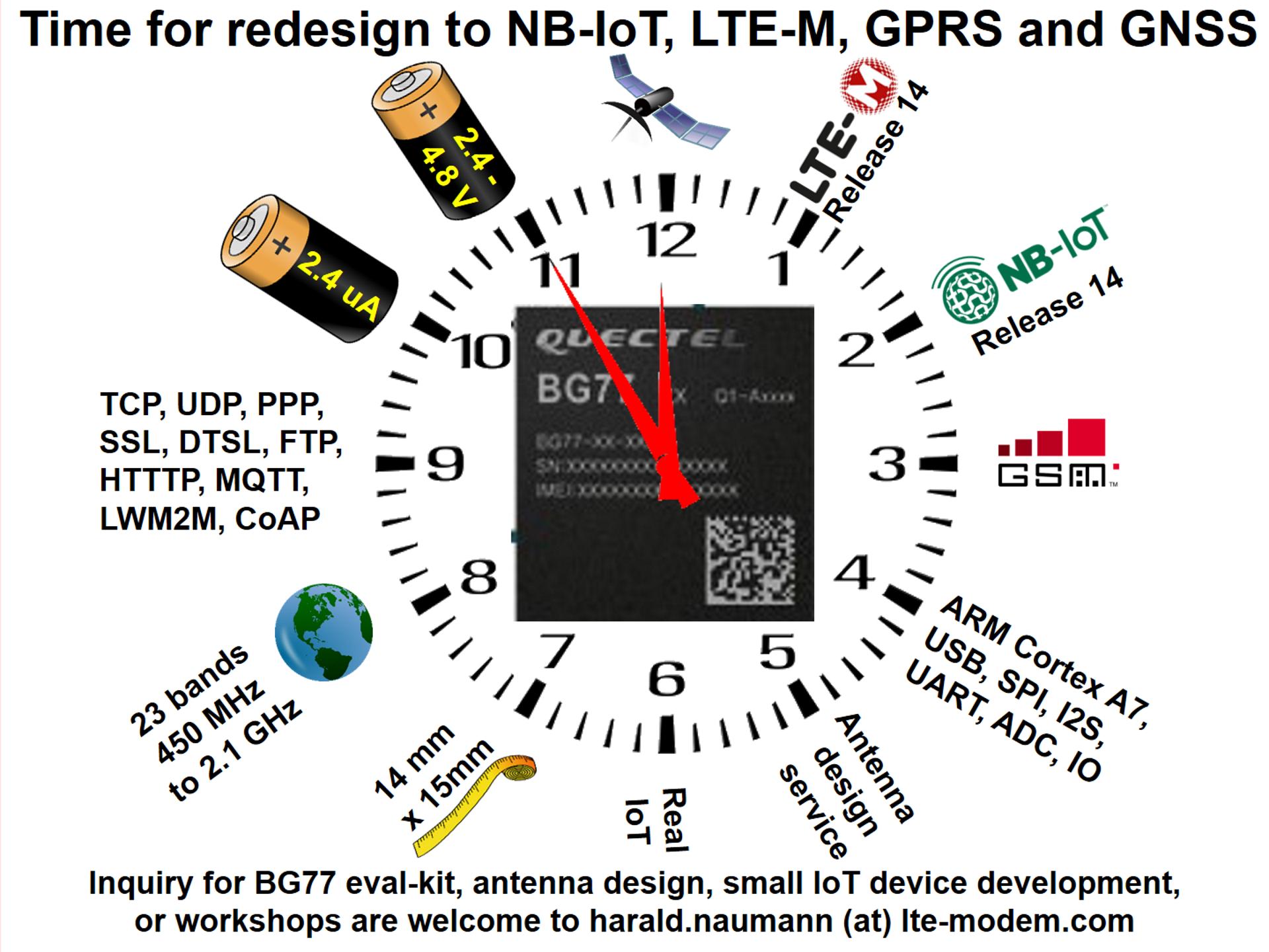 Quectel BG95 / BG77 antenna selection and antenna matching