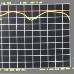 GSM GPS tracker return loss