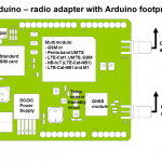 NB-IoT-LTE-Cat-NB1-M1-Arduino-Shield