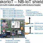NB-Iot, LTE-Cat-M1, GPRS, GNSS module on radio adapter with Arduino header