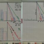 Photo of the two flip charts at LPWAN Congress in Frankfurt