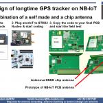 Tpical IoT HW design process