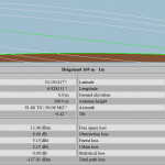 LPWAN Helgoland radio link on 169 m and 1 m mast