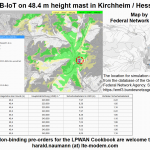 Simulation of the NBIoT coverage in Kirchheim