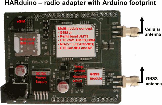 HARdunio – Arduino footprint NB-IoT shield update